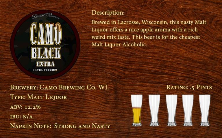 Camo Black Extra Review